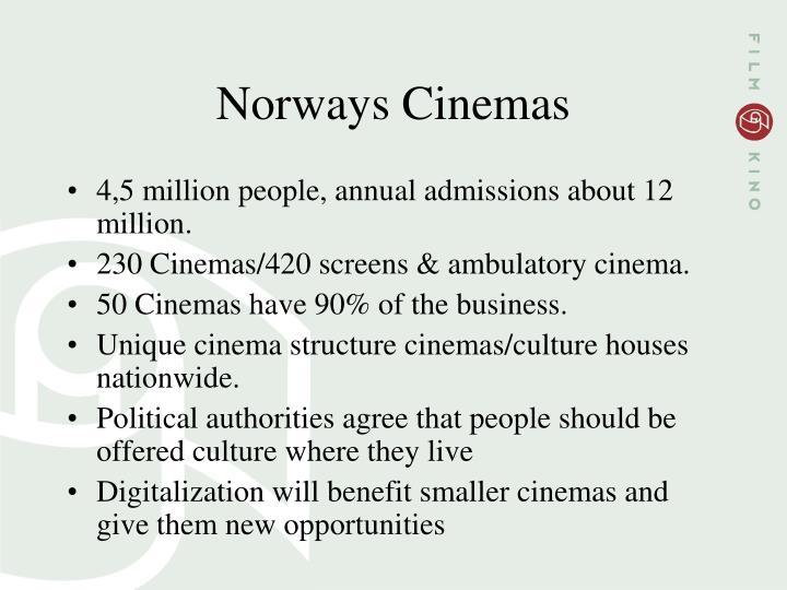 Norways cinemas