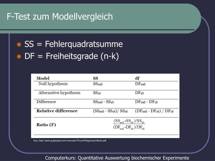 F-Test zum Modellvergleich