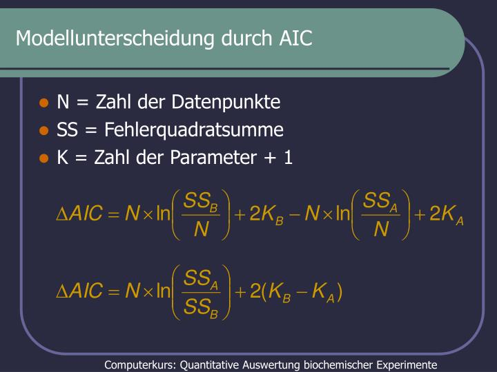 Modellunterscheidung durch AIC
