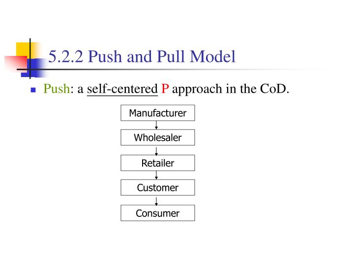 5.2.2 Push and Pull Model