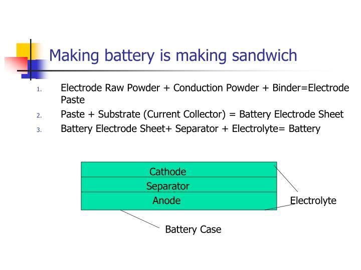 Making battery is making sandwich