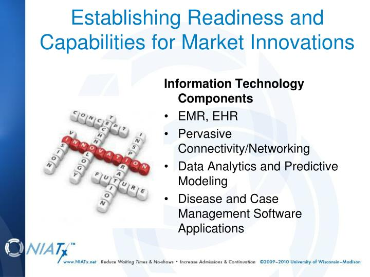 Information Technology Components