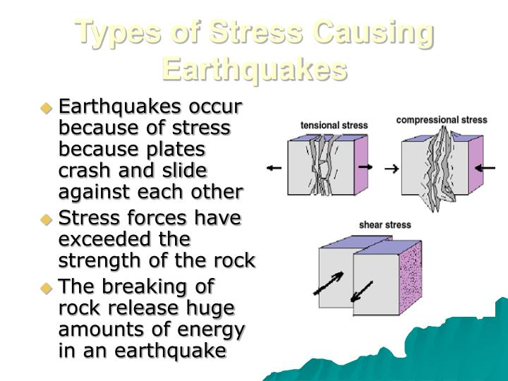Types of Stress Causing Earthquakes