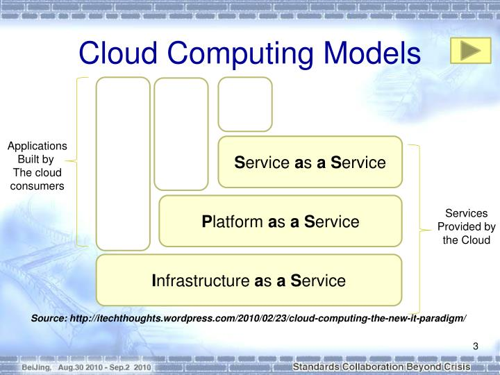 cloud computing and modelling of cash ©lse-enterprise | page 3 | modelling the cloud this report assesses the overall economic impact of cloud computing in two indicative sectors – aerospace and.