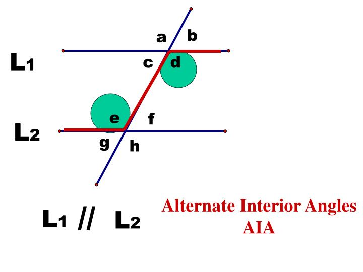 interior angles Alternate angles definition, two nonadjacent angles made by the crossing of two lines by a third line, both angles being either interior or exterior, and being on opposite sides of the third line.