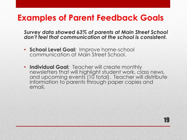 Survey data showed 63% of parents at Main Street School don't feel that communication at the school is consistent.