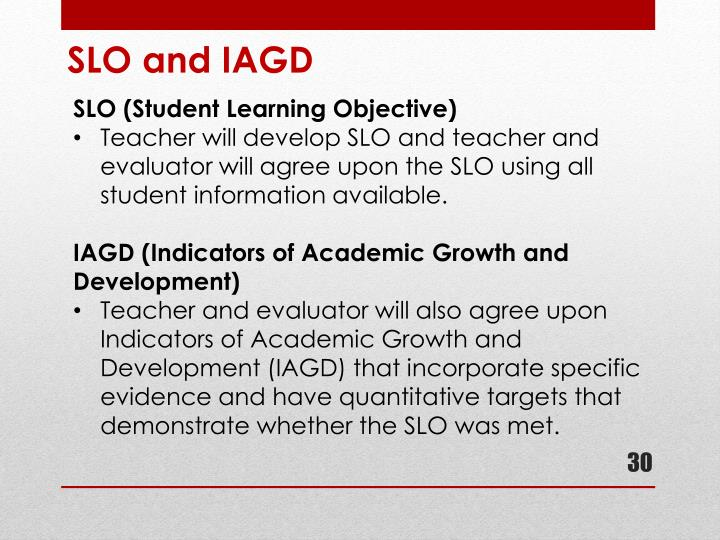 SLO (Student Learning Objective)