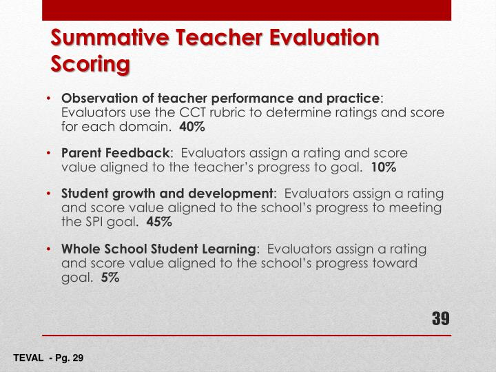 Observation of teacher performance and practice