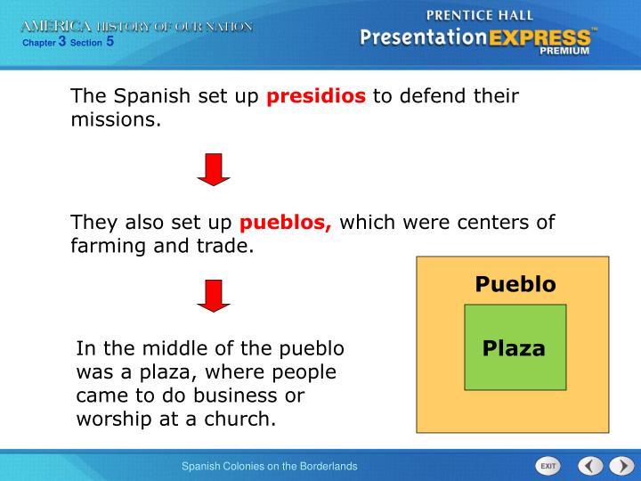 The Spanish set up
