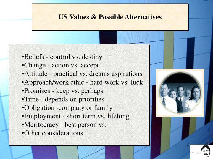 US Values & Possible Alternatives