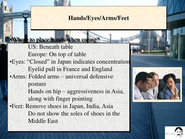 Hands/Eyes/Arms/Feet