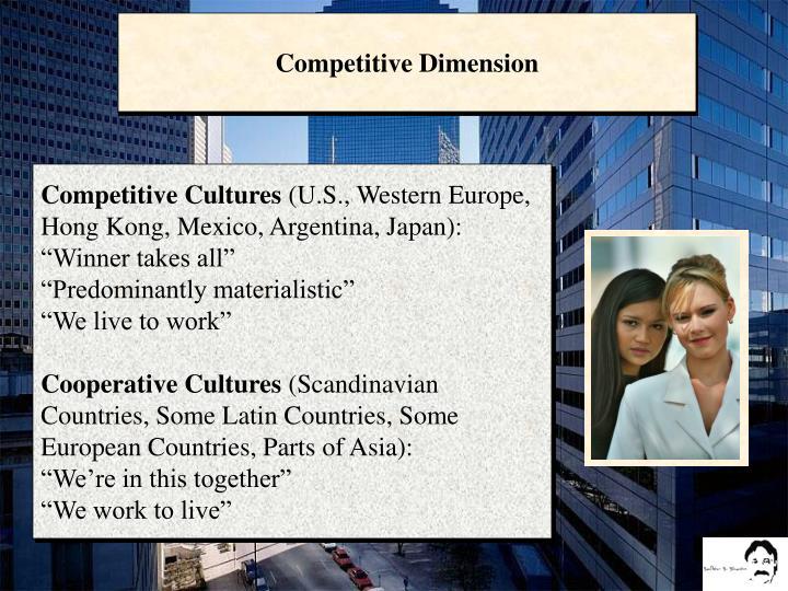 Competitive Dimension
