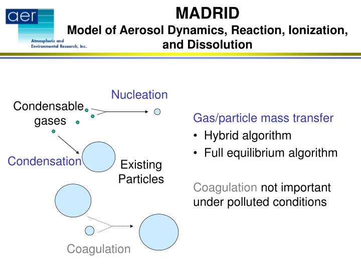 Madrid model of aerosol dynamics reaction ionization and dissolution