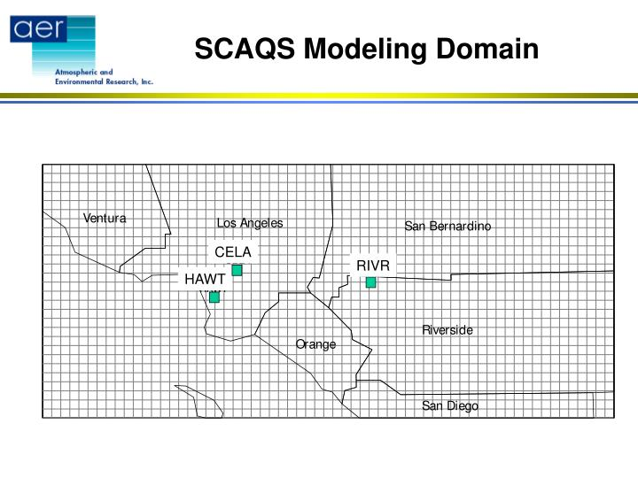SCAQS Modeling Domain