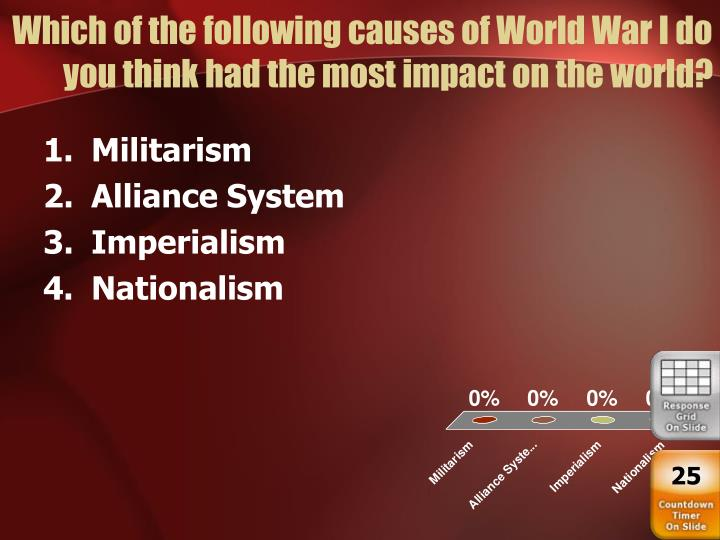 Which of the following causes of World War I do you think had the most impact on the world?
