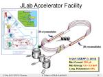 jlab accelerator facility