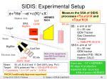 sidis experimental setup