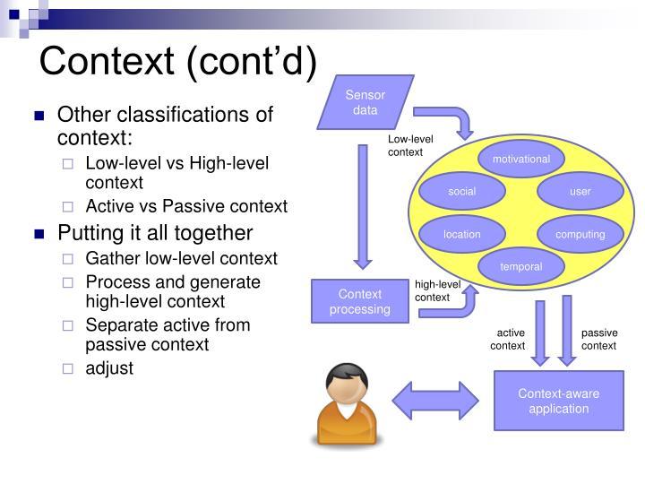 Context (cont'd)