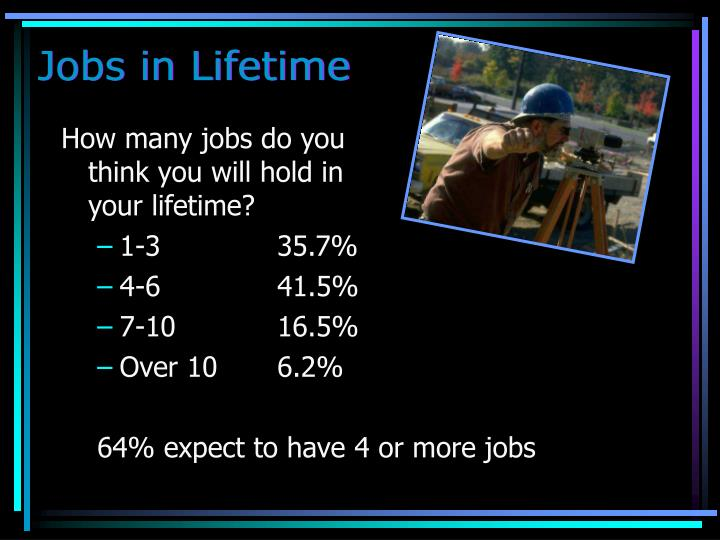 Jobs in Lifetime