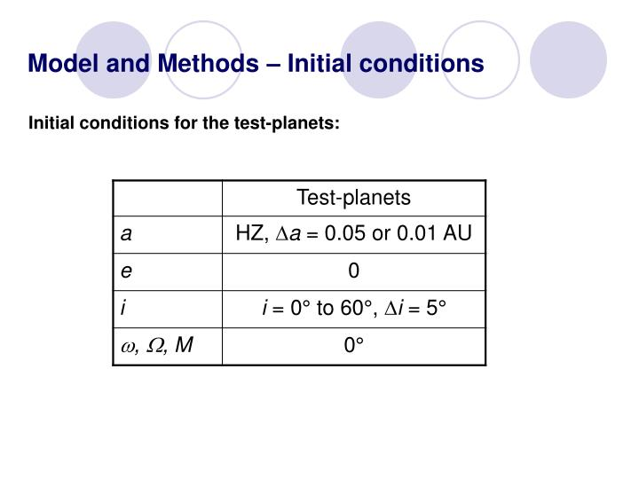Model and Methods – Initial conditions