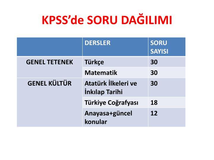 kpss soru dağılımı 2019 kpss lisans türkçe konuları ve soru dağılımı hepinize merhaba, bu yazımızda 2019 kpss lisans türkçe konuları ve soru dağılımı listesini sizler için hazırladık ösym tarafından yapılacak olan kpss lisans sınavı için 60 genel kültür ve 60 genel yetenek sorusu olmak üzere toplam 120 soru sorulmaktadır.