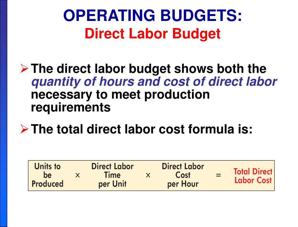 PPT - Chapter 9 BUDGETING PowerPoint Presentation - ID:6178248
