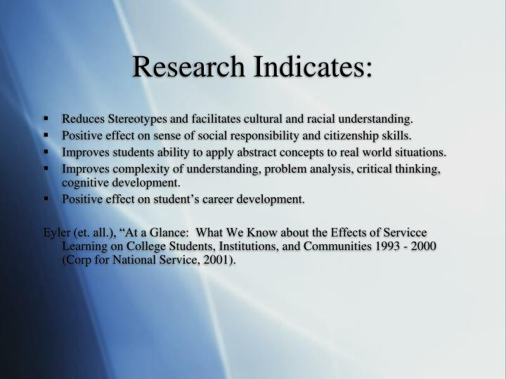 Research Indicates: