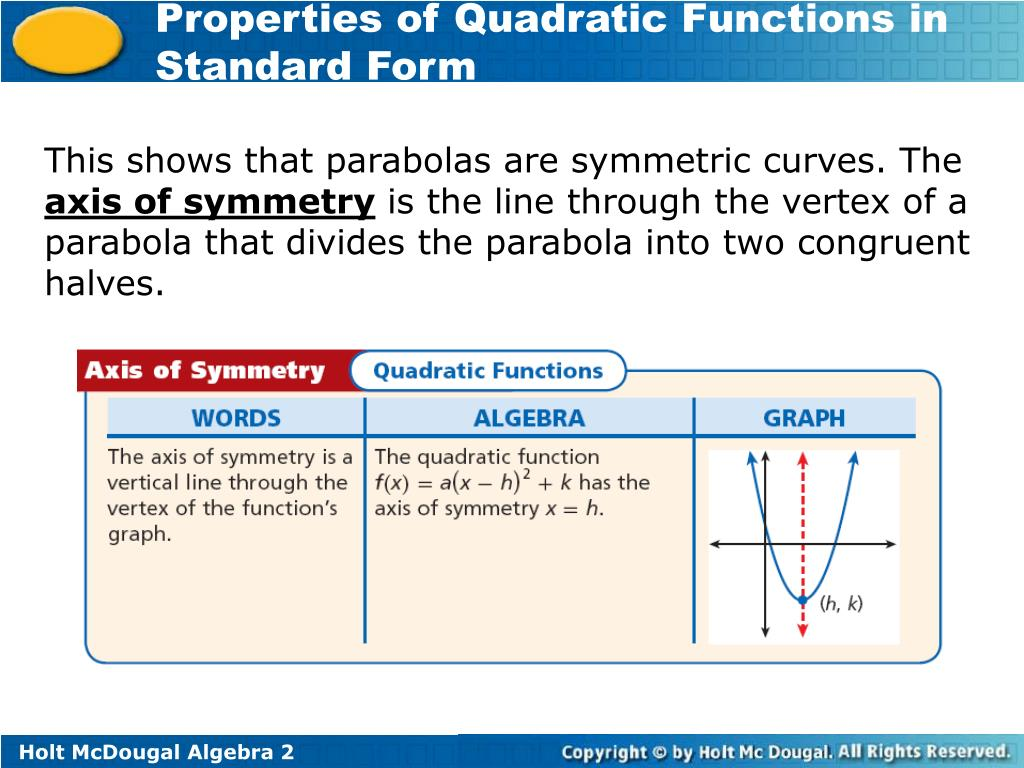 vertex axis of symmetry domain and range calculator