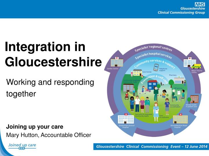 integration in gloucestershire n.