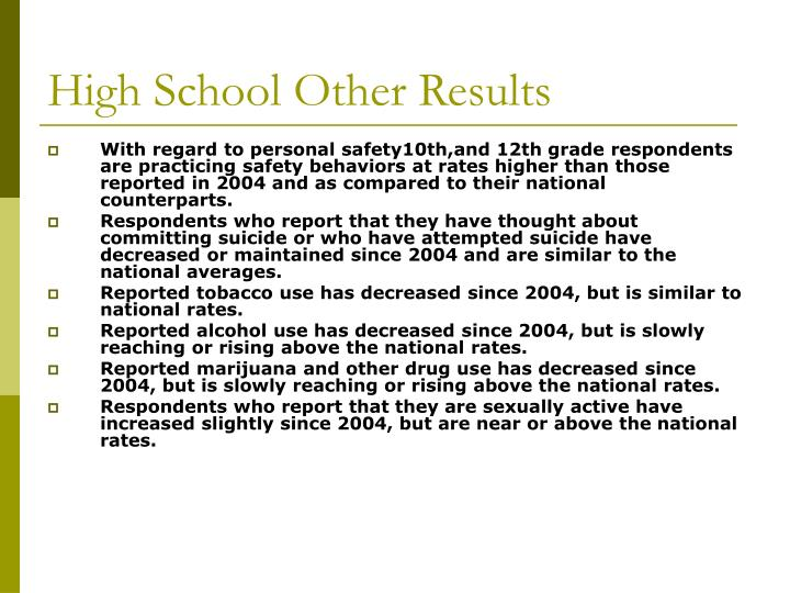 High School Other Results