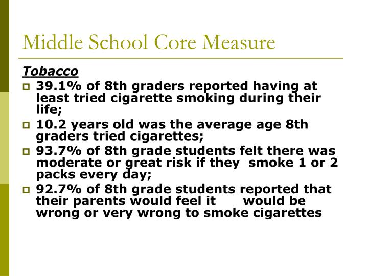 Middle School Core Measure
