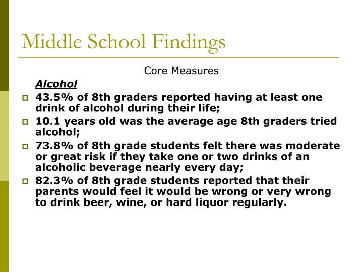Middle School Findings