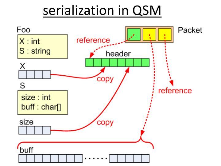 serialization in QSM