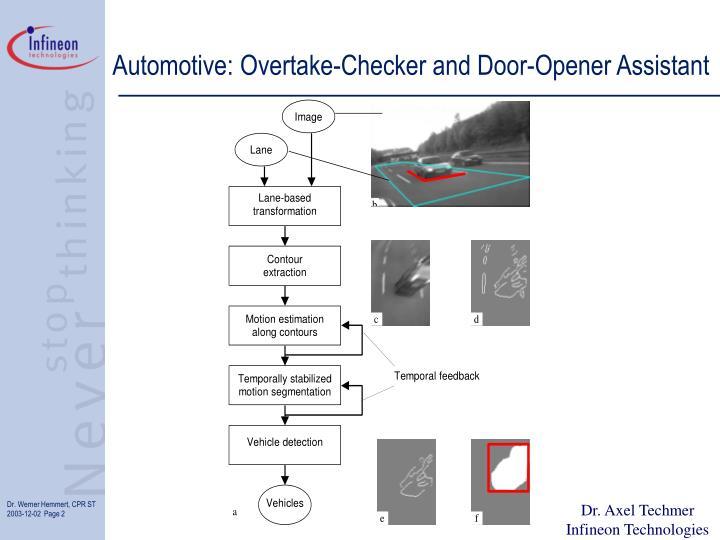 Automotive overtake checker and door opener assistant