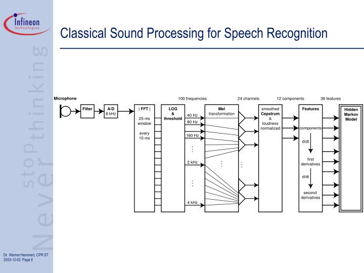 Classical Sound Processing for Speech Recognition
