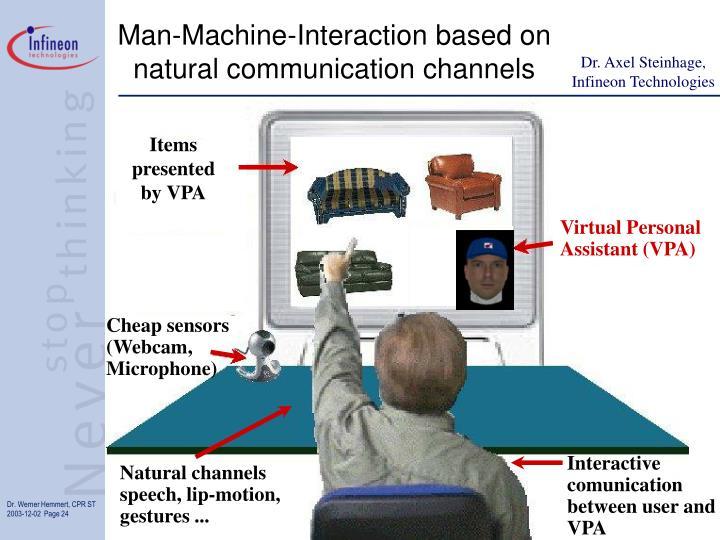 Man-Machine-Interaction based on