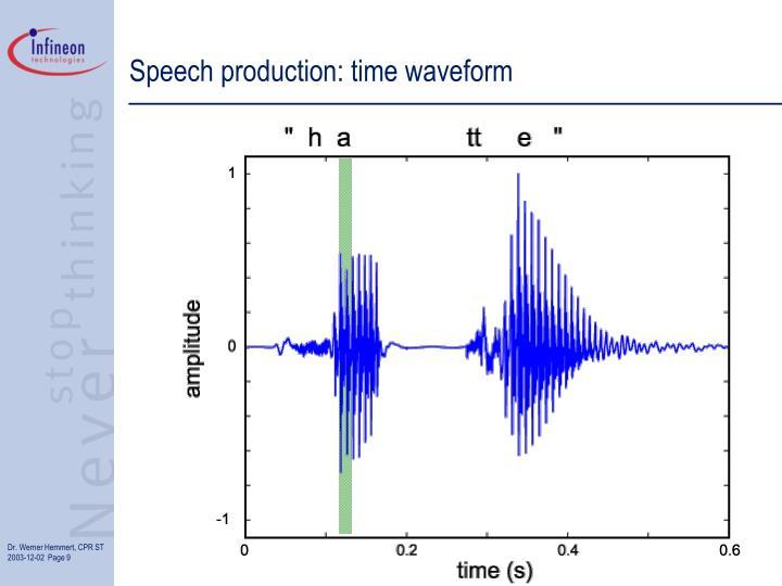 Speech production: time waveform