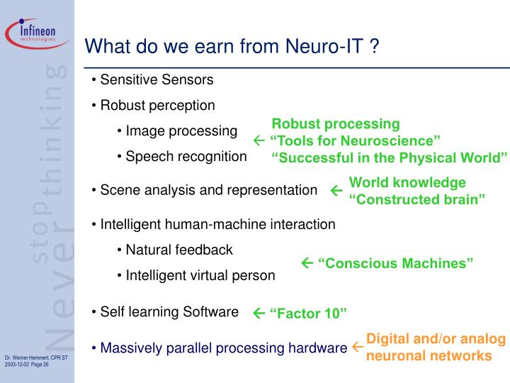 What do we earn from Neuro-IT ?