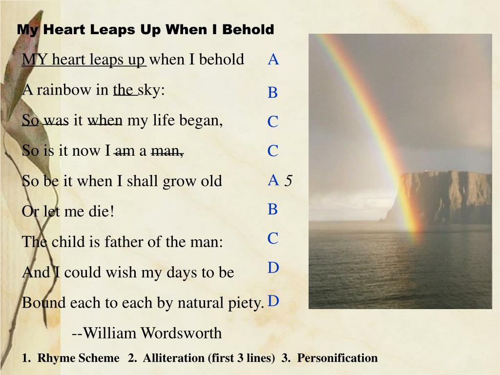 Ppt Introduction To Poetry Powerpoint Presentation Free