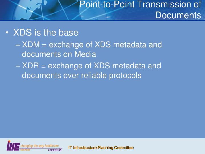 Point to point transmission of documents