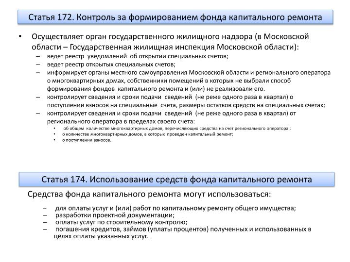 Статья 172. Контроль за формированием фонда капитального ремонта