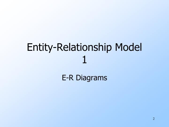 Entity relationship model 1