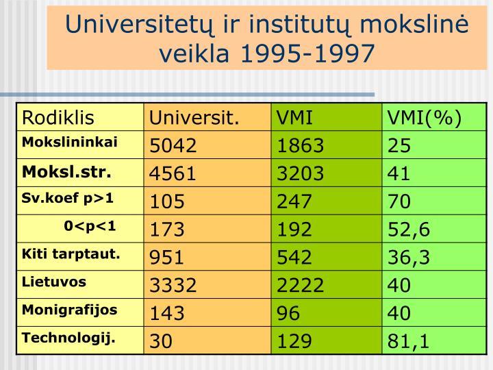 Universitetų ir institutų mokslinė veikla