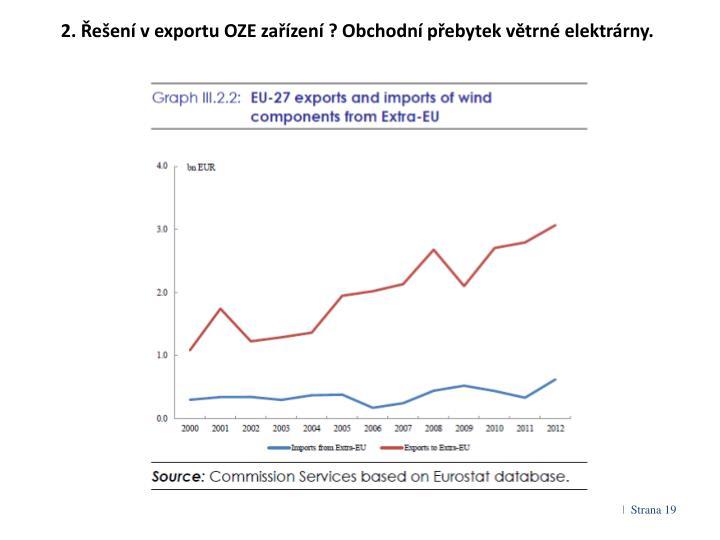 2. Řešení v exportu OZE zařízení ? Obchodní přebytek větrné elektrárny.