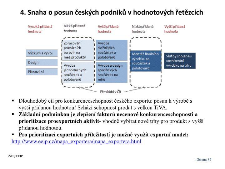 4. Snaha o posun českých podniků v hodnotových řetězcích