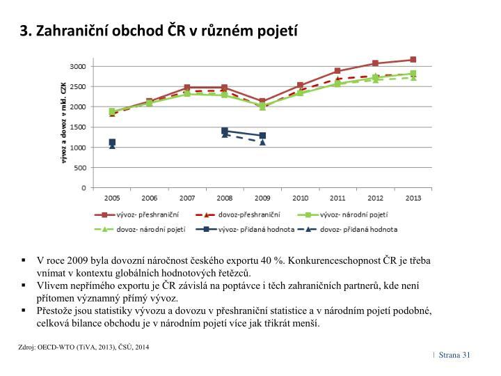 3. Zahraniční obchod ČR v různém pojetí