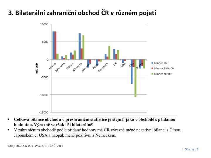 3. Bilaterální zahraniční obchod ČR v různém pojetí
