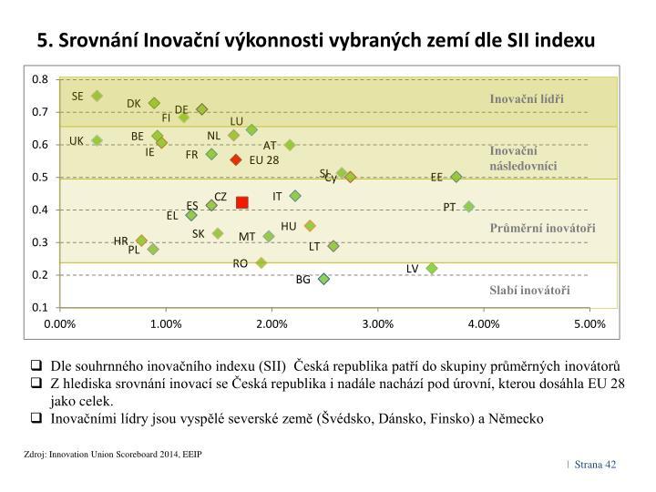 5. Srovnání Inovační výkonnosti vybraných zemí dle SII indexu