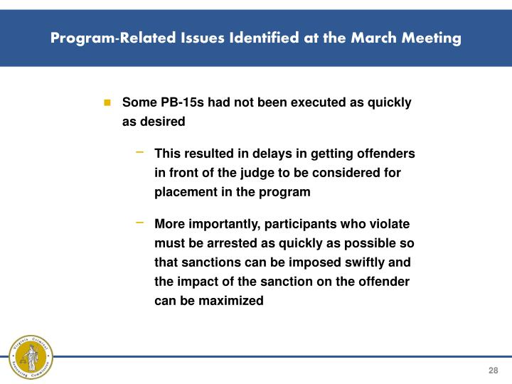 Program-Related Issues Identified at the March Meeting