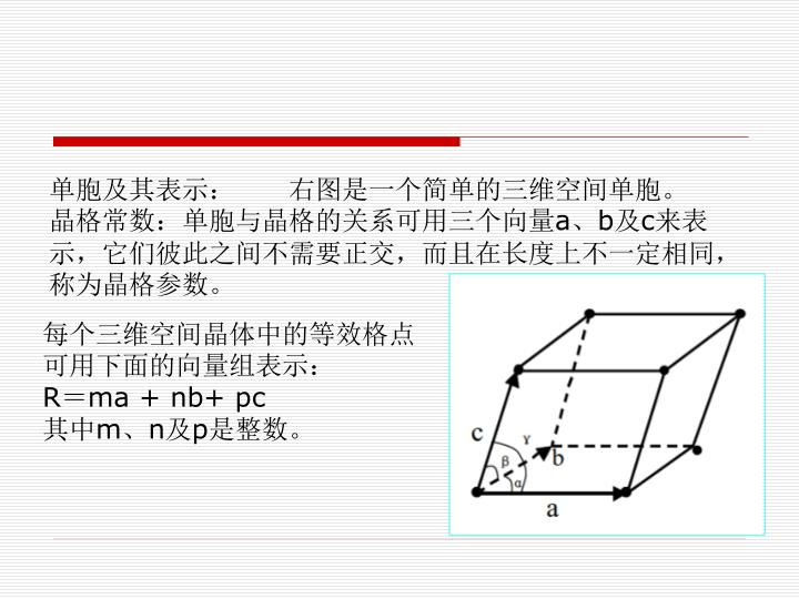 单胞及其表示:右图是一个简单的三维空间单胞。晶格常数:单胞与晶格的关系可用三个向量
